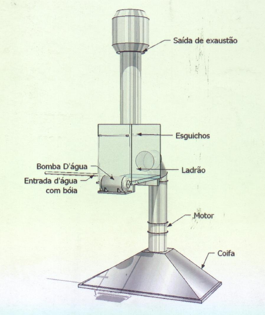 Cozfreezer Instala Es Comerciais Lavadores De Fuma A